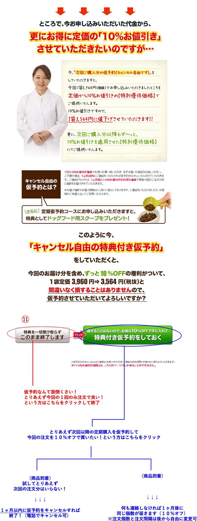 kariyoyaku2